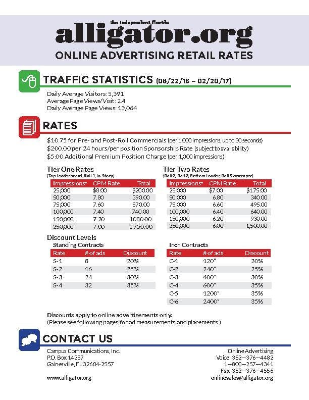 Online Rate Card