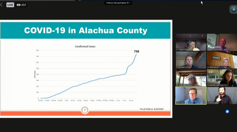 """<p><span id=""""docs-internal-guid-a3d84ba1-7fff-2b48-8f3b-5b163bced10e""""><span>Paul Myers, an administrator for the county health department, highlights the increase in COVID-19 cases the past two weeks.</span></span></p>"""