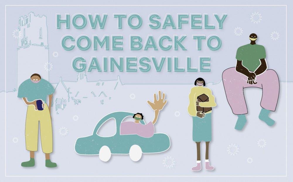 Safe return to Gainesville