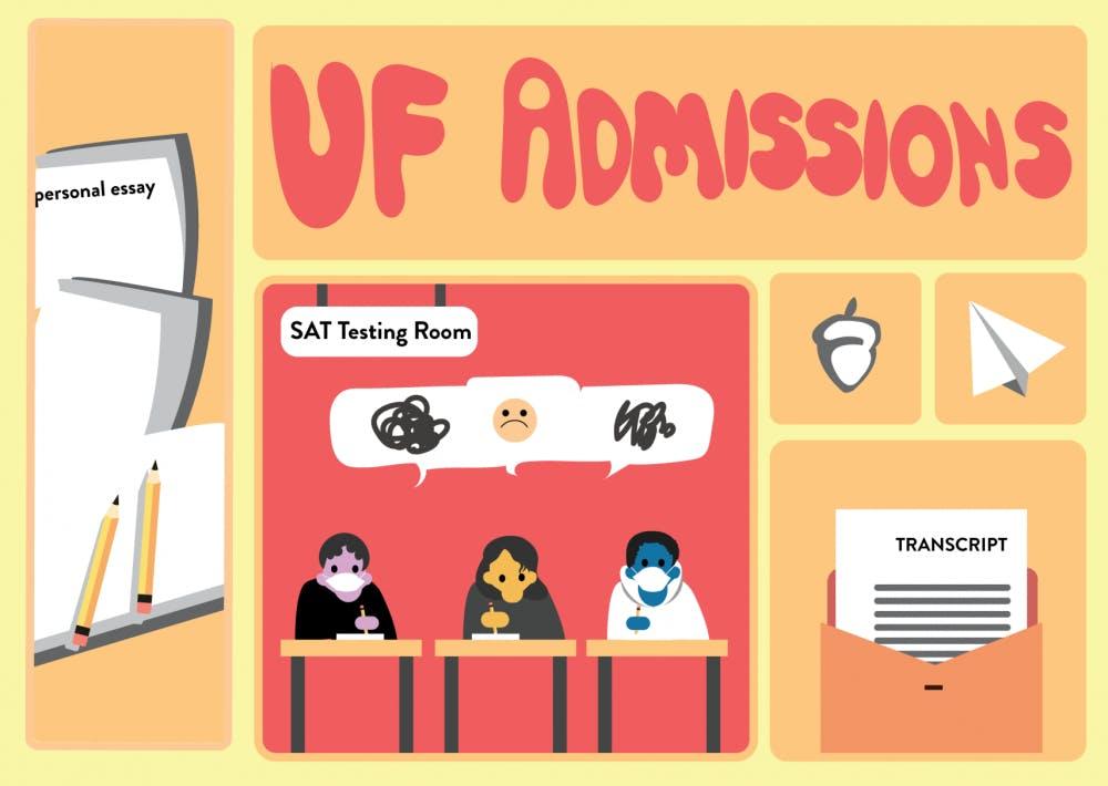 UF Applications