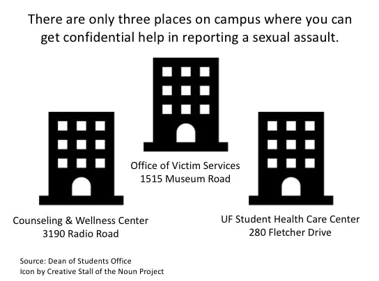 graphic sexual assault