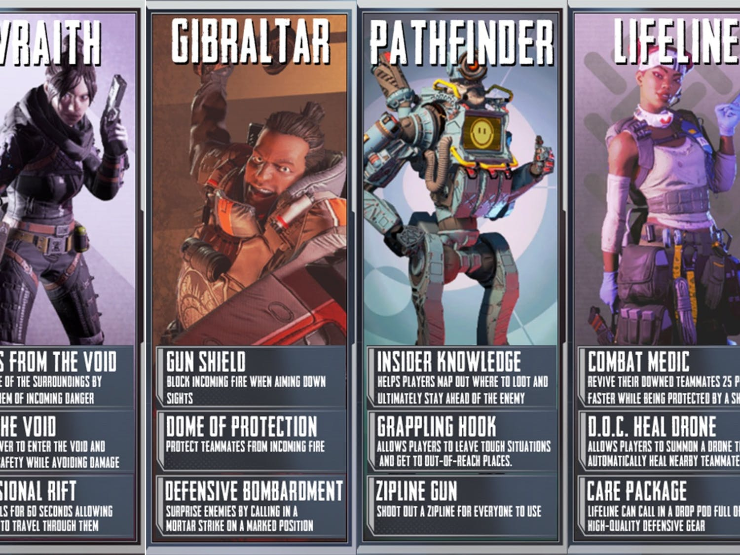Apex Legend players can choose from these eight legends, each listed with their three abilities, to play as.