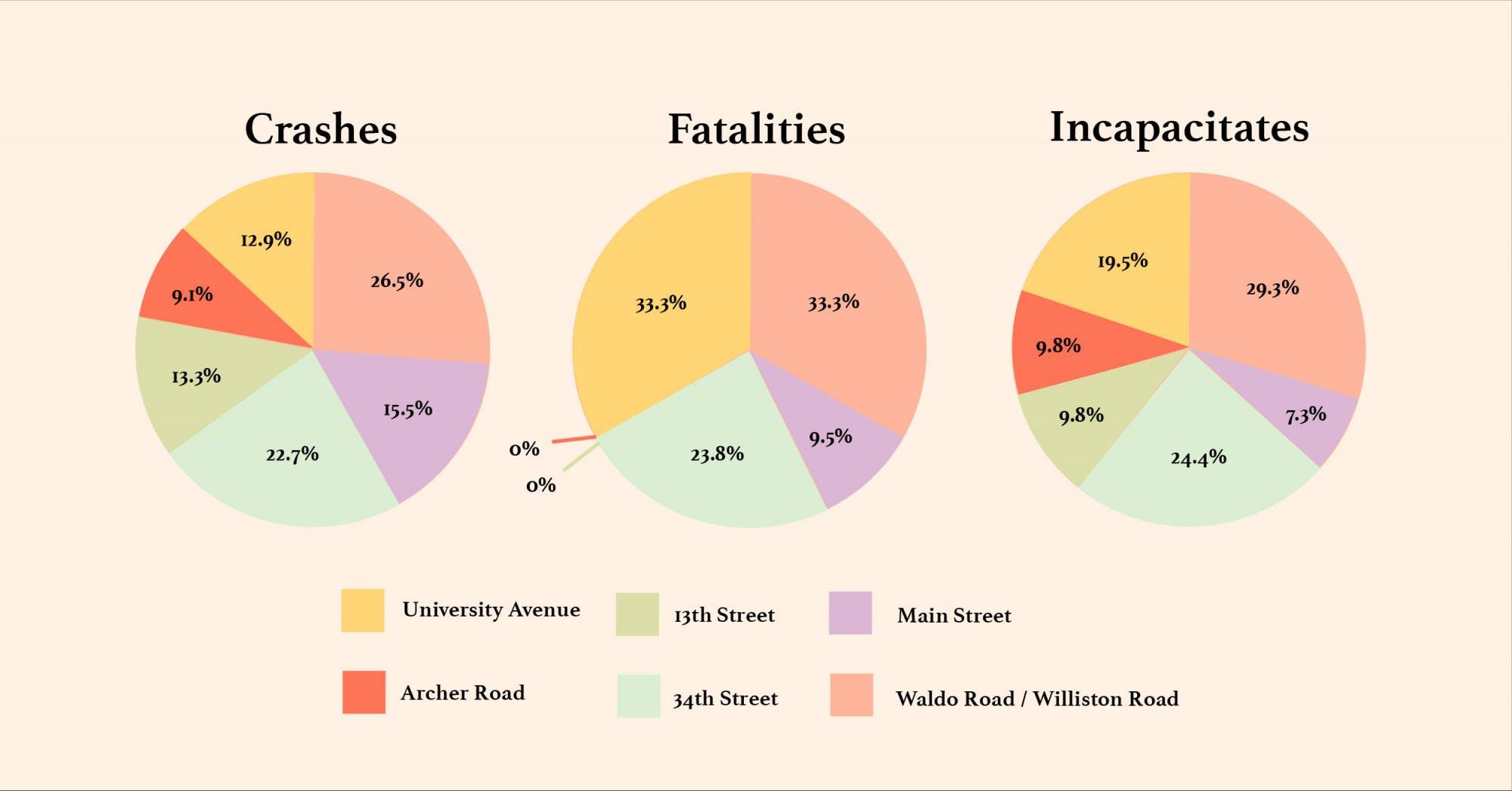 Pedestrian data