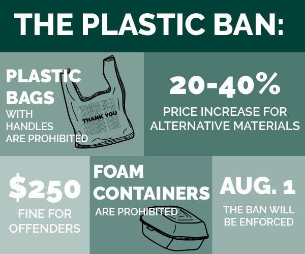 The plastic ban: Gainesville will be 100 percent waste free by 2040