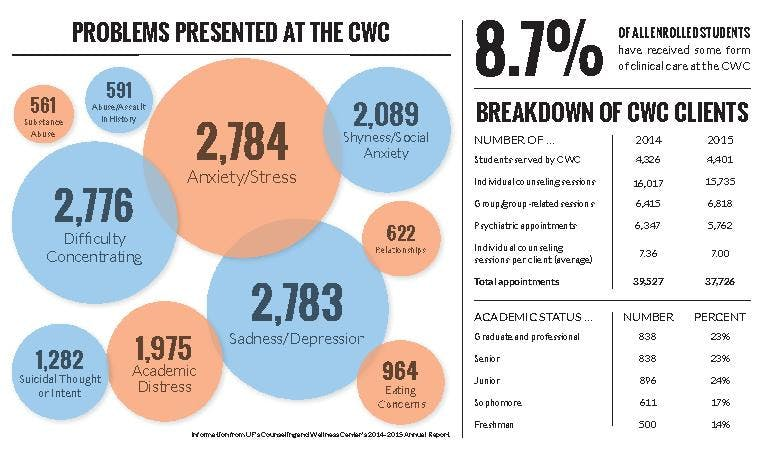 CWC Graphic