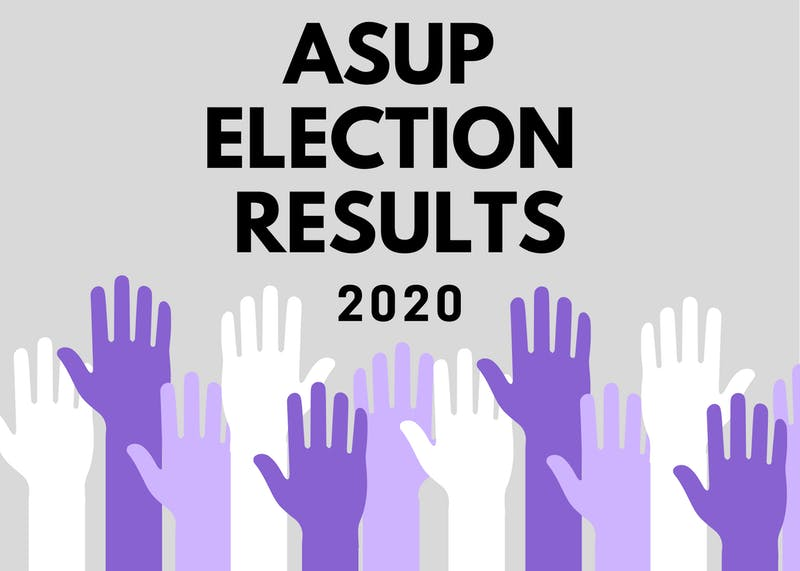 The 2020-21 ASUP Executive Board and senators were elected Friday night. Canva created by Molly Lowney.