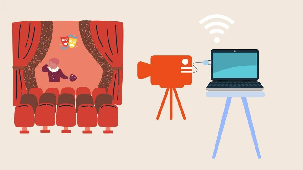 A camera streams a theater performance online. Canva by Marek Corsello