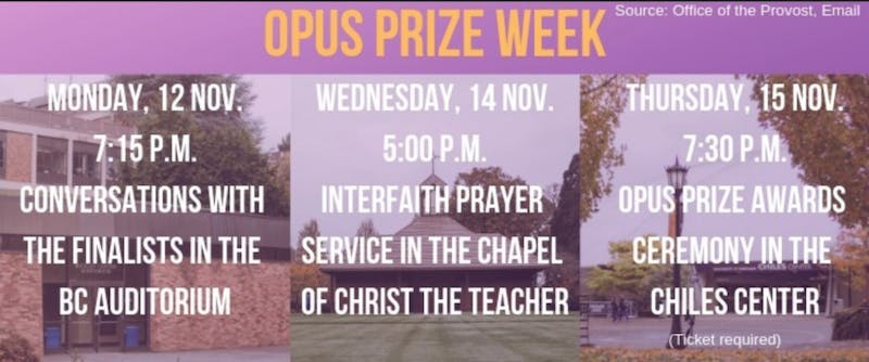 OPUS Prize events begin this week. Photos by Annika Gordon and Infographic by Sam Cushing