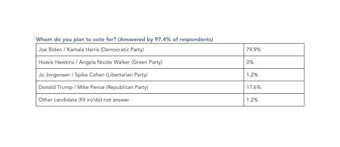 Poll image 1