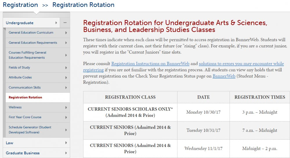 <p>The Registar's&nbsp;Office stated that current non-scholar seniors were scheduled to register this morning at 7 a.m.</p>