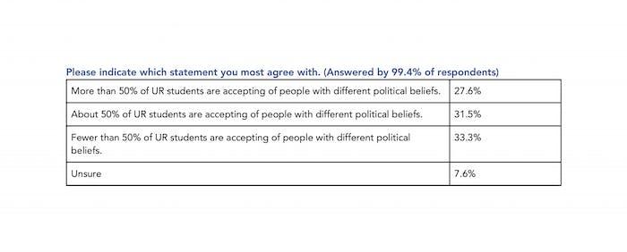 Poll image 3