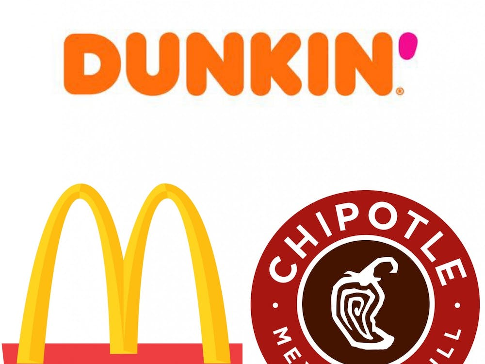 A collage, from top left to bottom right, of the Dunkin', McDonald's and Chipotle logos.