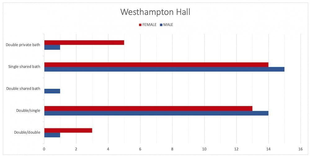 Westhampton.png