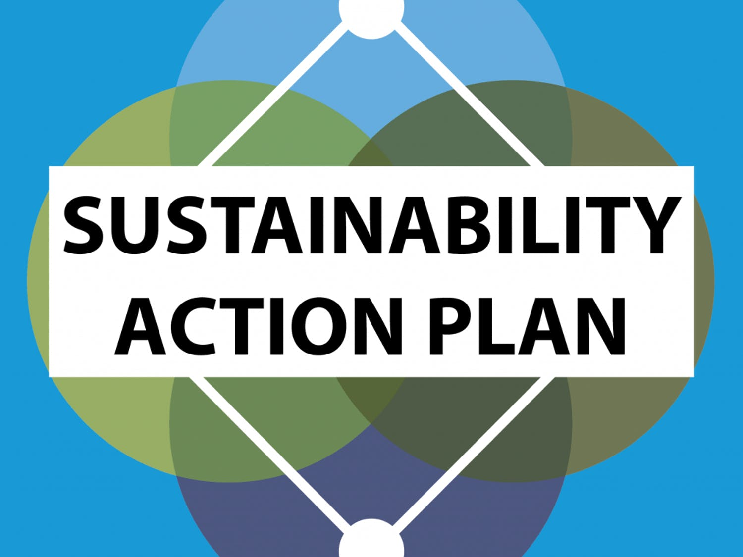 Western Washington University's Sustainability Action Plan was adopted in 2017. Western's SAP was initiated to identify goals and strategies to keep Western at the forefront of sustainable universities. // Photo courtesy of WWU Sustainability Office