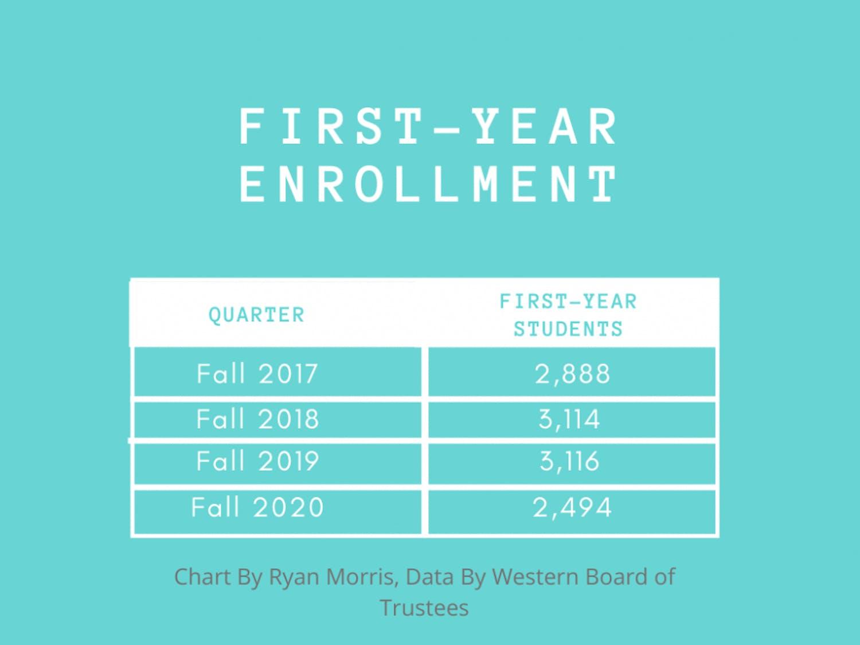Total-Enrollment-3
